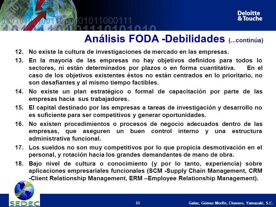 Galaz, Gómez Morfín, Chavero, Yamazaki, S.C. 65 Análisis FODA -Debilidades (...continúa) 12.No existe la cultura de investigaciones de mercado en las