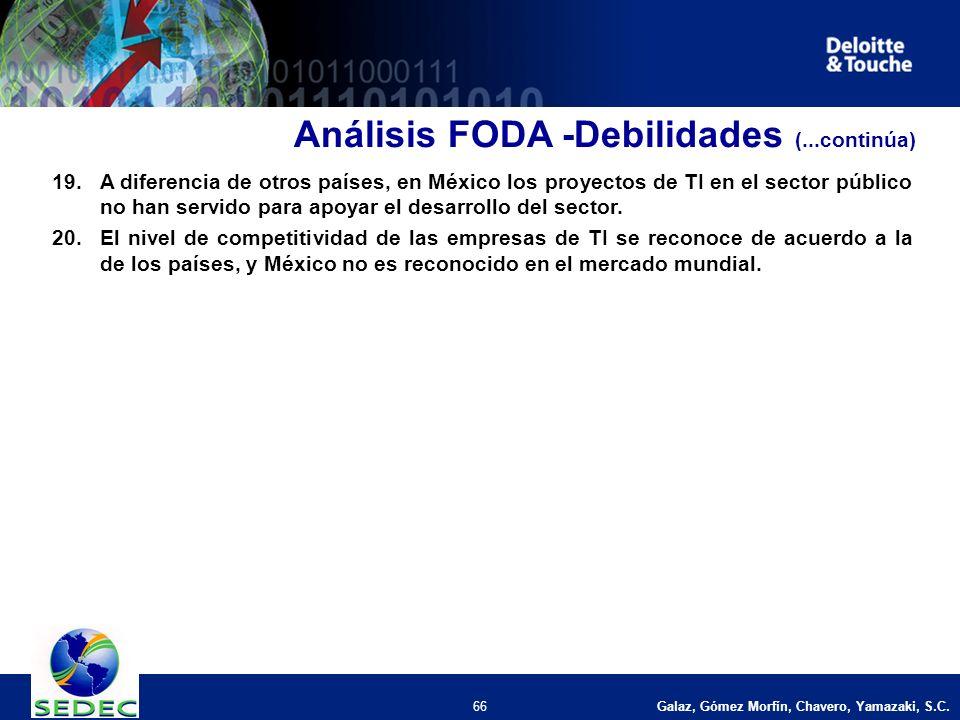 Galaz, Gómez Morfín, Chavero, Yamazaki, S.C. 66 Análisis FODA -Debilidades (...continúa) 19.A diferencia de otros países, en México los proyectos de T