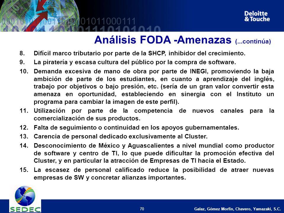 Galaz, Gómez Morfín, Chavero, Yamazaki, S.C. 70 Análisis FODA -Amenazas (...continúa) 8.Difícil marco tributario por parte de la SHCP, inhibidor del c