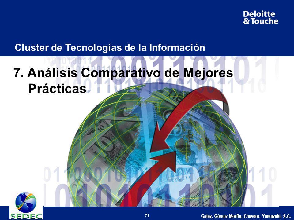 Galaz, Gómez Morfín, Chavero, Yamazaki, S.C. 71 Cluster de Tecnologías de la Información 7.