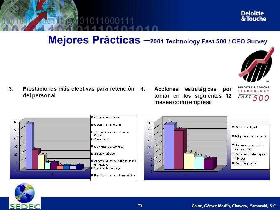 Galaz, Gómez Morfín, Chavero, Yamazaki, S.C. 73 3.Prestaciones más efectivas para retención del personal 4.Acciones estratégicas por tomar en los sigu