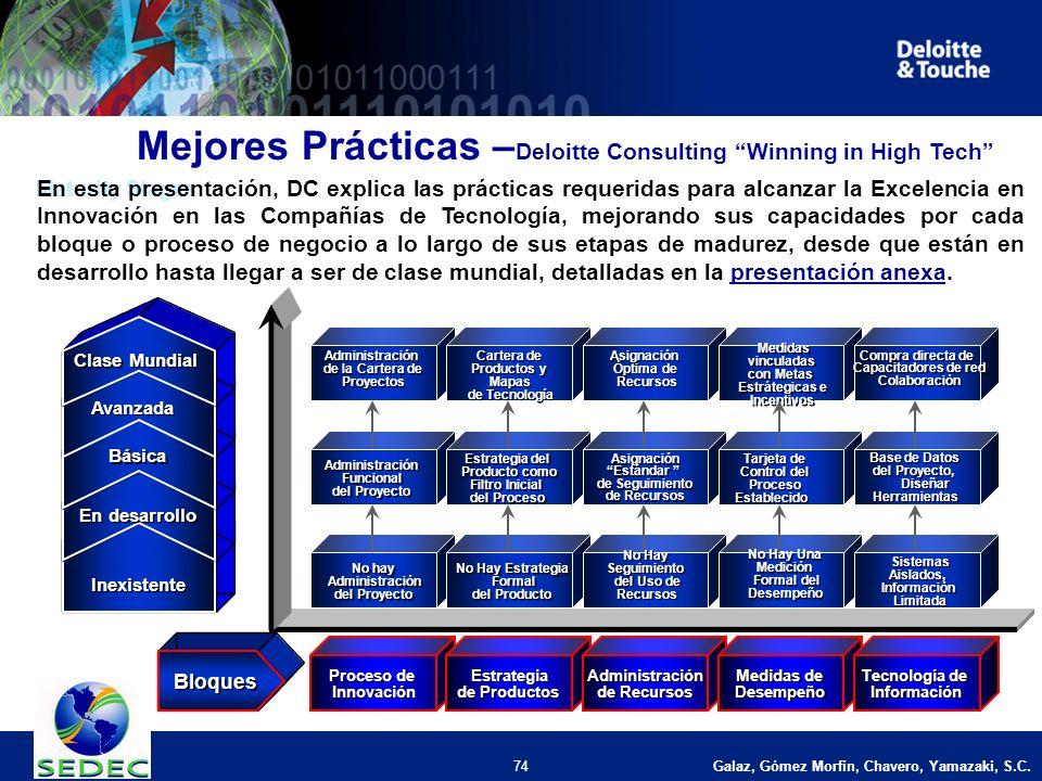 Galaz, Gómez Morfín, Chavero, Yamazaki, S.C. 74 Maturity Stages Mejores Prácticas – Deloitte Consulting Winning in High Tech En esta presentación, DC