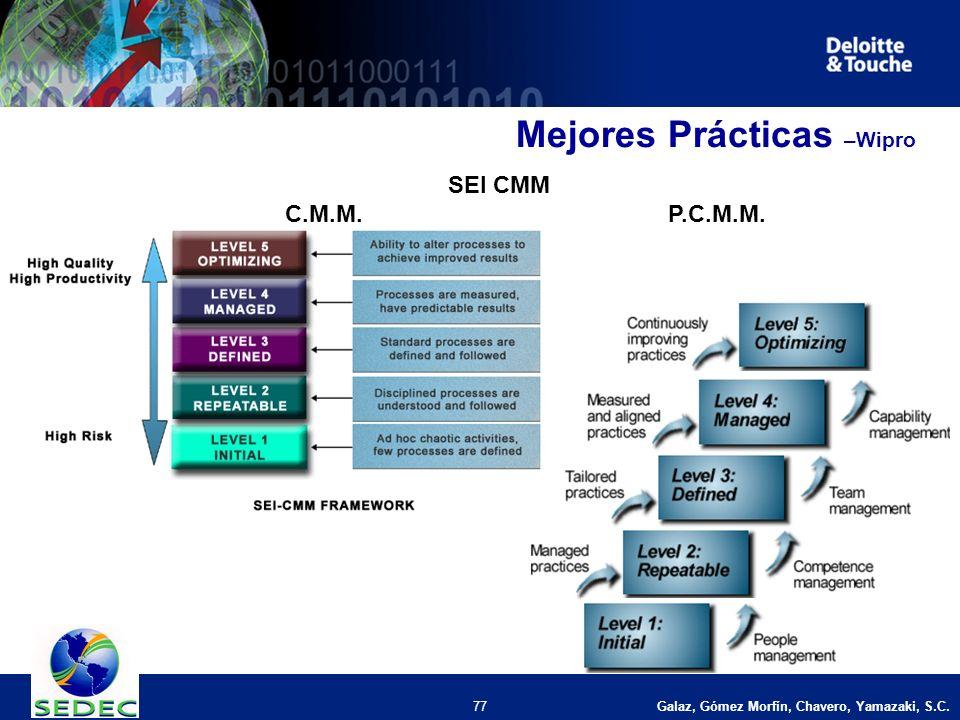 Galaz, Gómez Morfín, Chavero, Yamazaki, S.C. 77 SEI CMM C.M.M.P.C.M.M. Mejores Prácticas –Wipro