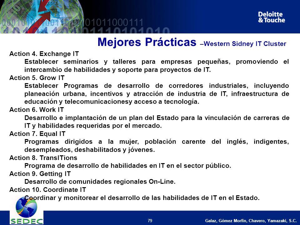Galaz, Gómez Morfín, Chavero, Yamazaki, S.C. 79 Action 4. Exchange IT Establecer seminarios y talleres para empresas pequeñas, promoviendo el intercam