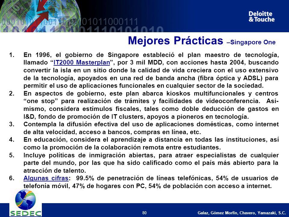 Galaz, Gómez Morfín, Chavero, Yamazaki, S.C. 80 Mejores Prácticas –Singapore One 1.En 1996, el gobierno de Singapore estableció el plan maestro de tec