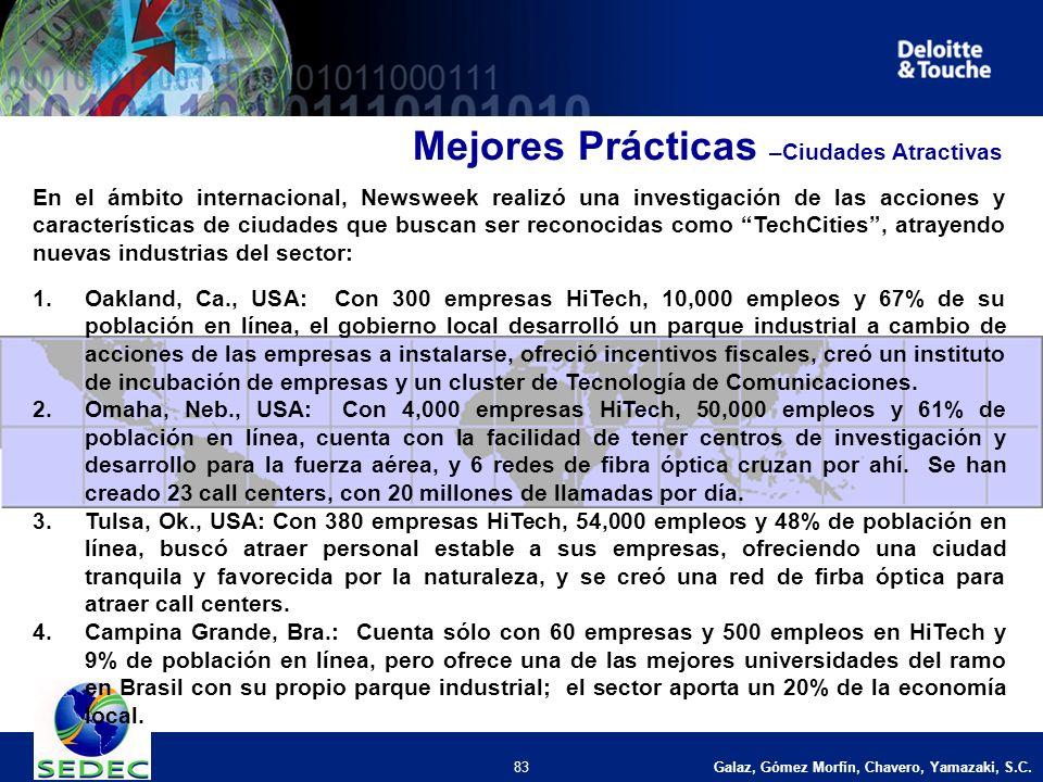 Galaz, Gómez Morfín, Chavero, Yamazaki, S.C. 83 Mejores Prácticas –Ciudades Atractivas En el ámbito internacional, Newsweek realizó una investigación