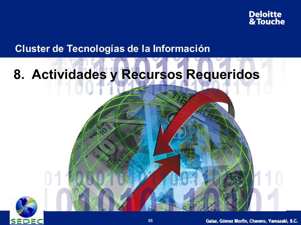 Galaz, Gómez Morfín, Chavero, Yamazaki, S.C. 88 Cluster de Tecnologías de la Información 8.