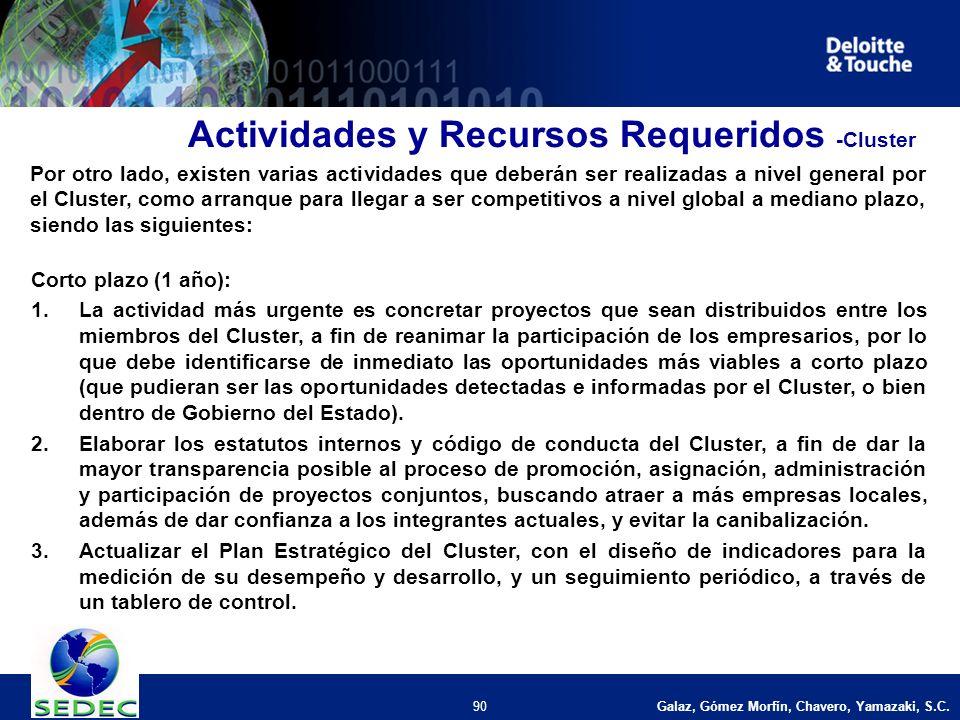 Galaz, Gómez Morfín, Chavero, Yamazaki, S.C. 90 Actividades y Recursos Requeridos -Cluster Por otro lado, existen varias actividades que deberán ser r