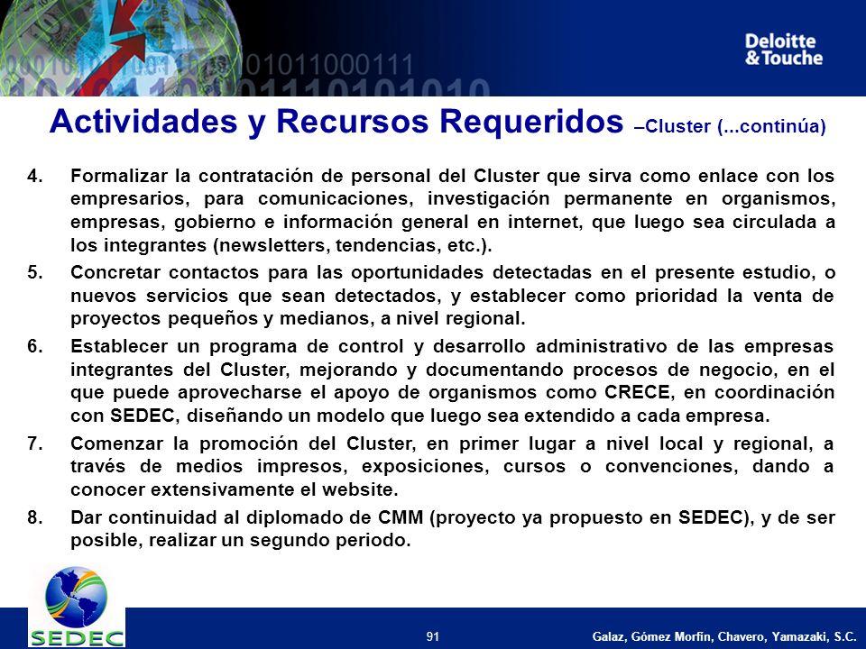 Galaz, Gómez Morfín, Chavero, Yamazaki, S.C. 91 4.Formalizar la contratación de personal del Cluster que sirva como enlace con los empresarios, para c