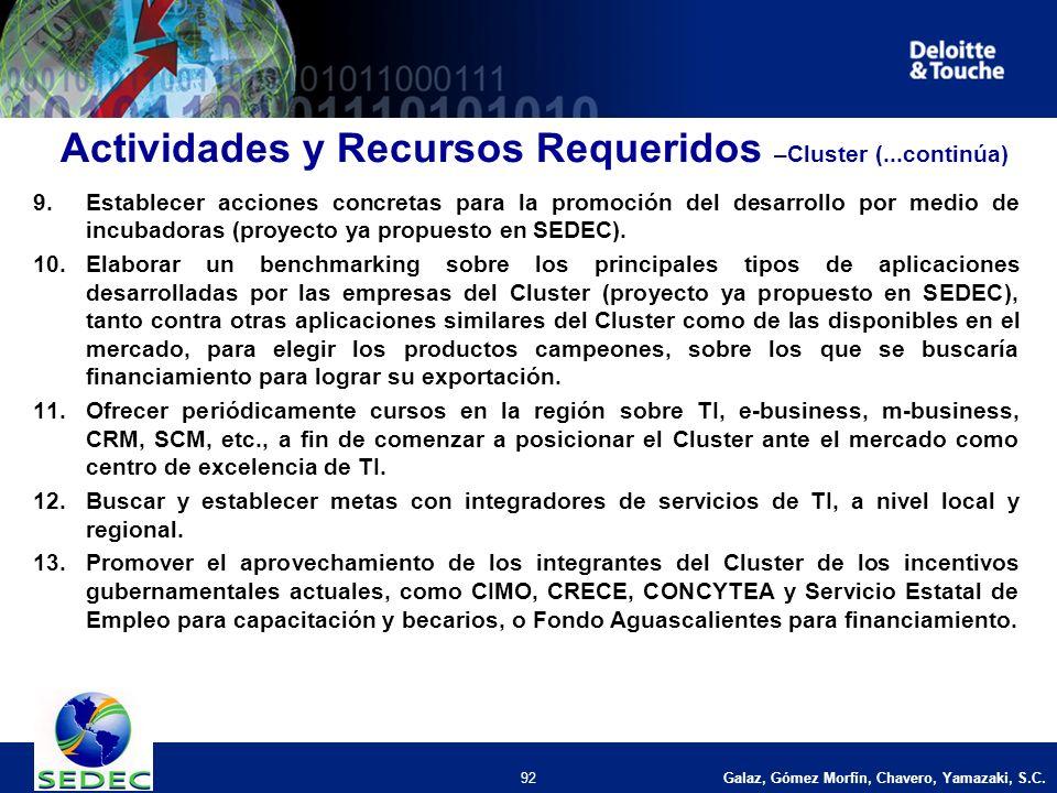 Galaz, Gómez Morfín, Chavero, Yamazaki, S.C. 92 9.Establecer acciones concretas para la promoción del desarrollo por medio de incubadoras (proyecto ya