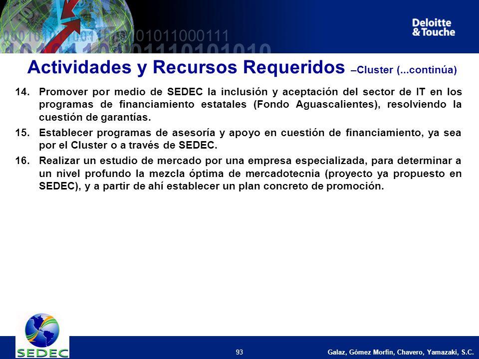 Galaz, Gómez Morfín, Chavero, Yamazaki, S.C. 93 14.Promover por medio de SEDEC la inclusión y aceptación del sector de IT en los programas de financia