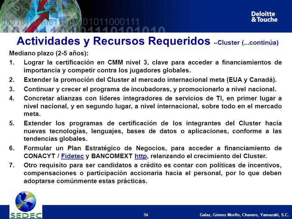 Galaz, Gómez Morfín, Chavero, Yamazaki, S.C. 94 Mediano plazo (2-5 años): 1.Lograr la certificación en CMM nivel 3, clave para acceder a financiamient