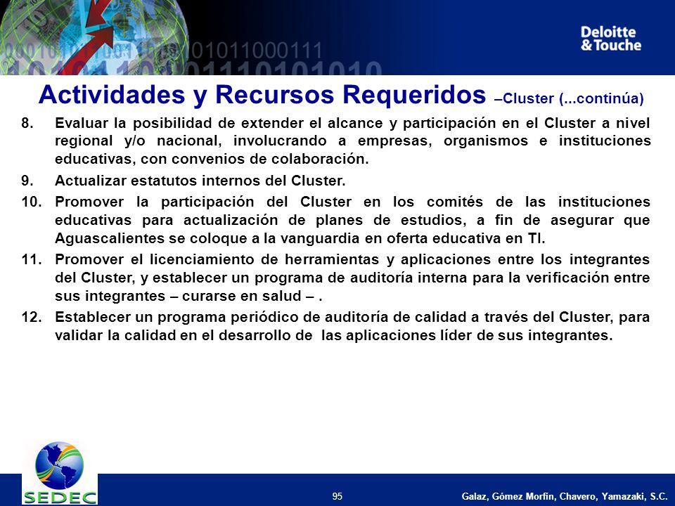 Galaz, Gómez Morfín, Chavero, Yamazaki, S.C. 95 8.Evaluar la posibilidad de extender el alcance y participación en el Cluster a nivel regional y/o nac