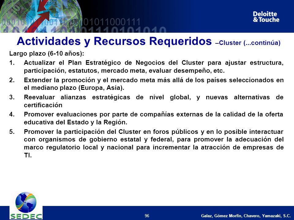 Galaz, Gómez Morfín, Chavero, Yamazaki, S.C. 96 Largo plazo (6-10 años): 1.Actualizar el Plan Estratégico de Negocios del Cluster para ajustar estruct