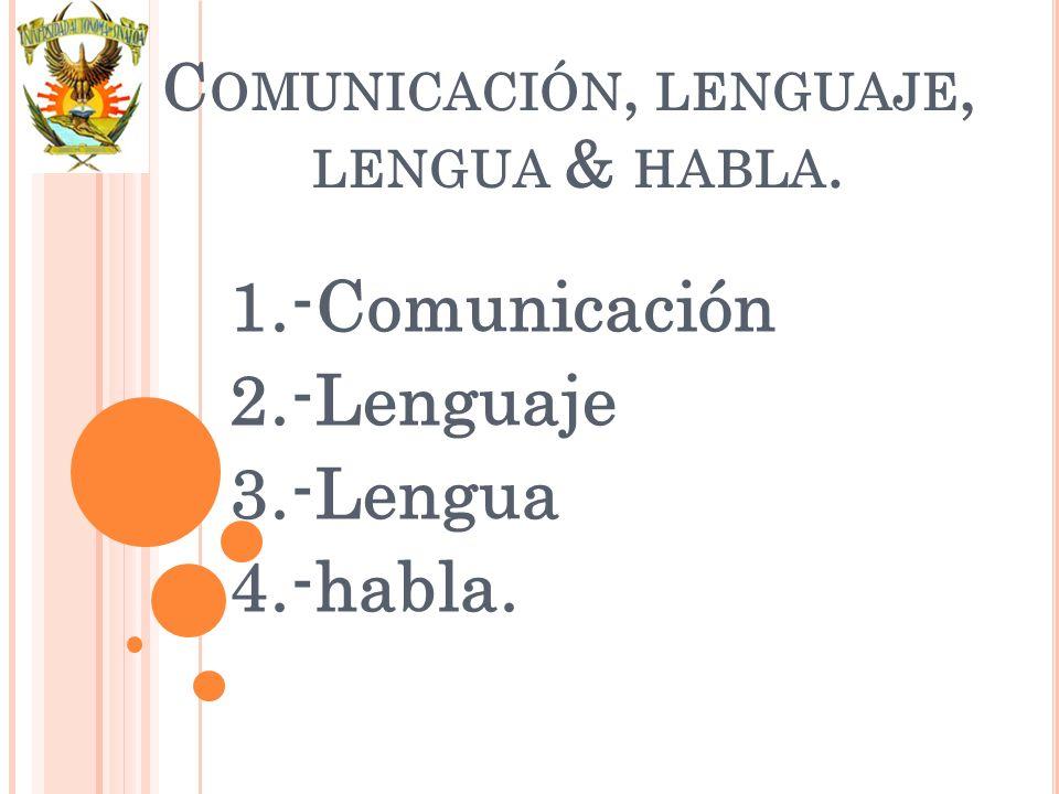 C OMUNICACIÓN, LENGUAJE, LENGUA & HABLA. 1.-Comunicación 2.-Lenguaje 3.-Lengua 4.-habla.