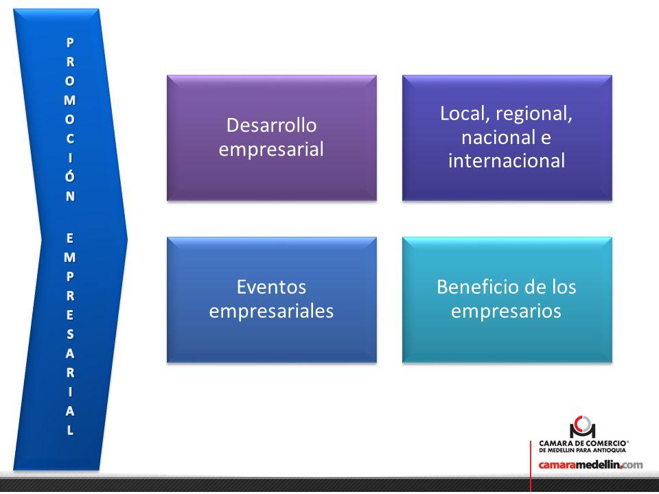 Desarrollo empresarial Local, regional, nacional e internacional Eventos empresariales Beneficio de los empresarios