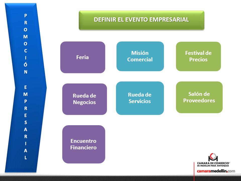 DEFINIR EL EVENTO EMPRESARIAL Feria Misión Comercial Festival de Precios Rueda de Negocios Rueda de Servicios Salón de Proveedores Encuentro Financier