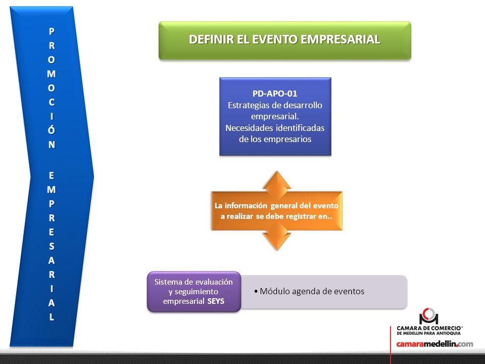 DEFINIR EL EVENTO EMPRESARIAL PD-APO-01 Estrategias de desarrollo empresarial. Necesidades identificadas de los empresarios Módulo agenda de eventos S