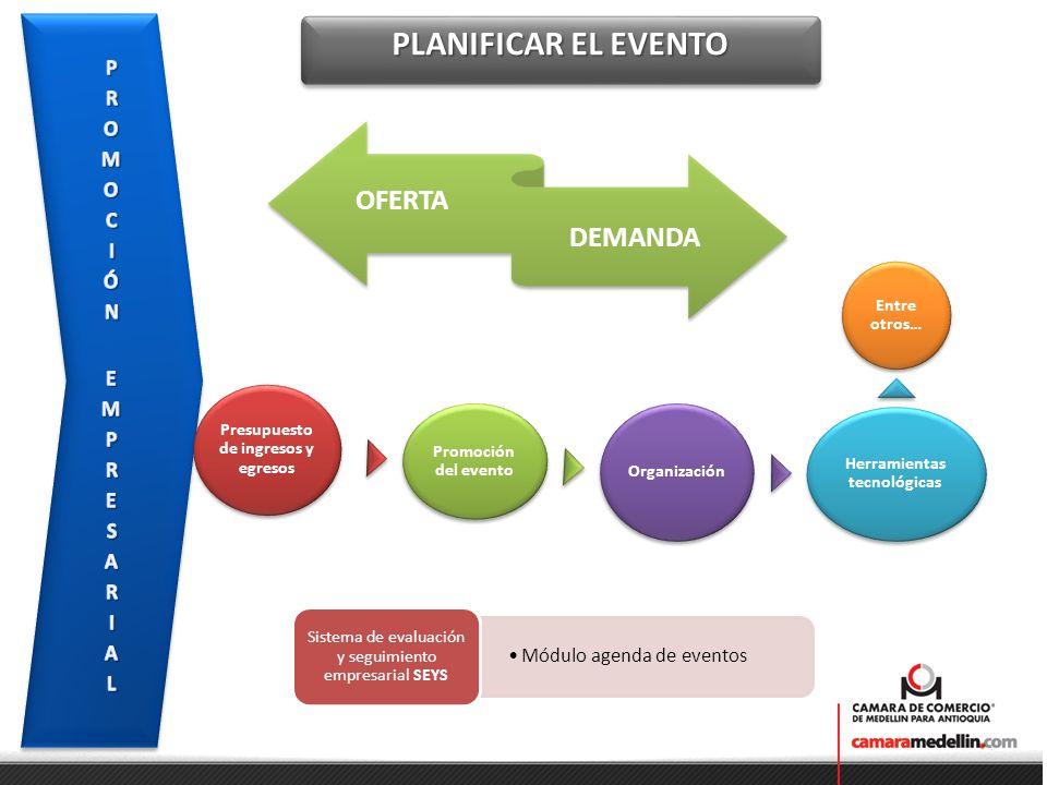 PLANIFICAR EL EVENTO Módulo agenda de eventos Sistema de evaluación y seguimiento empresarial SEYS OFERTA DEMANDA Presupuesto de ingresos y egresos Pr