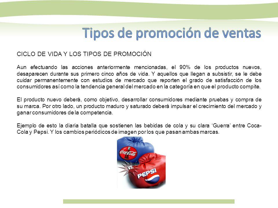 CICLO DE VIDA Y LOS TIPOS DE PROMOCIÓN Aun efectuando las acciones anteriormente mencionadas, el 90% de los productos nuevos, desaparecen durante sus