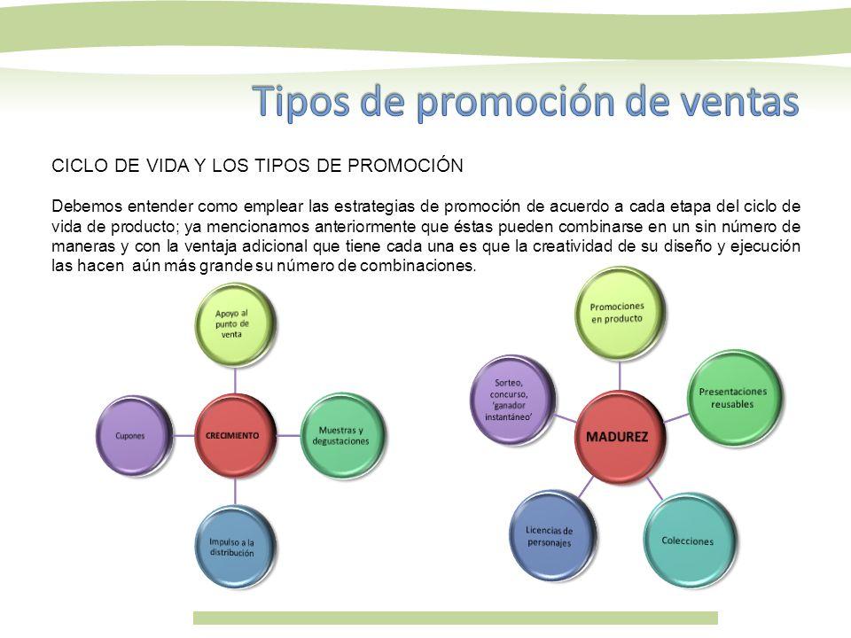 CICLO DE VIDA Y LOS TIPOS DE PROMOCIÓN Debemos entender como emplear las estrategias de promoción de acuerdo a cada etapa del ciclo de vida de product