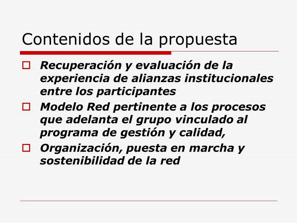 Contenidos de la propuesta Recuperación y evaluación de la experiencia de alianzas institucionales entre los participantes Modelo Red pertinente a los procesos que adelanta el grupo vinculado al programa de gestión y calidad, Organización, puesta en marcha y sostenibilidad de la red