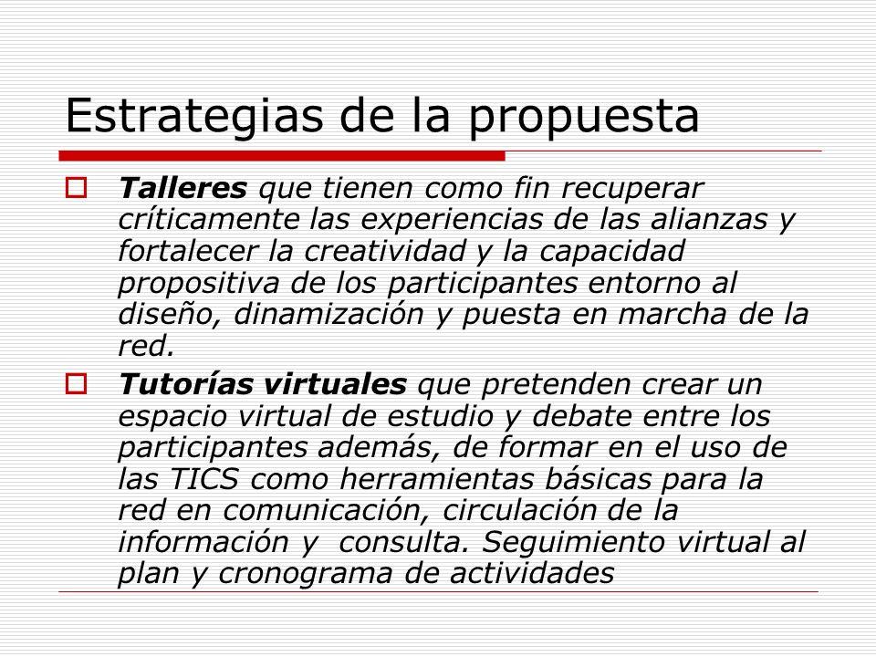 Estrategias de la propuesta Talleres que tienen como fin recuperar críticamente las experiencias de las alianzas y fortalecer la creatividad y la capacidad propositiva de los participantes entorno al diseño, dinamización y puesta en marcha de la red.