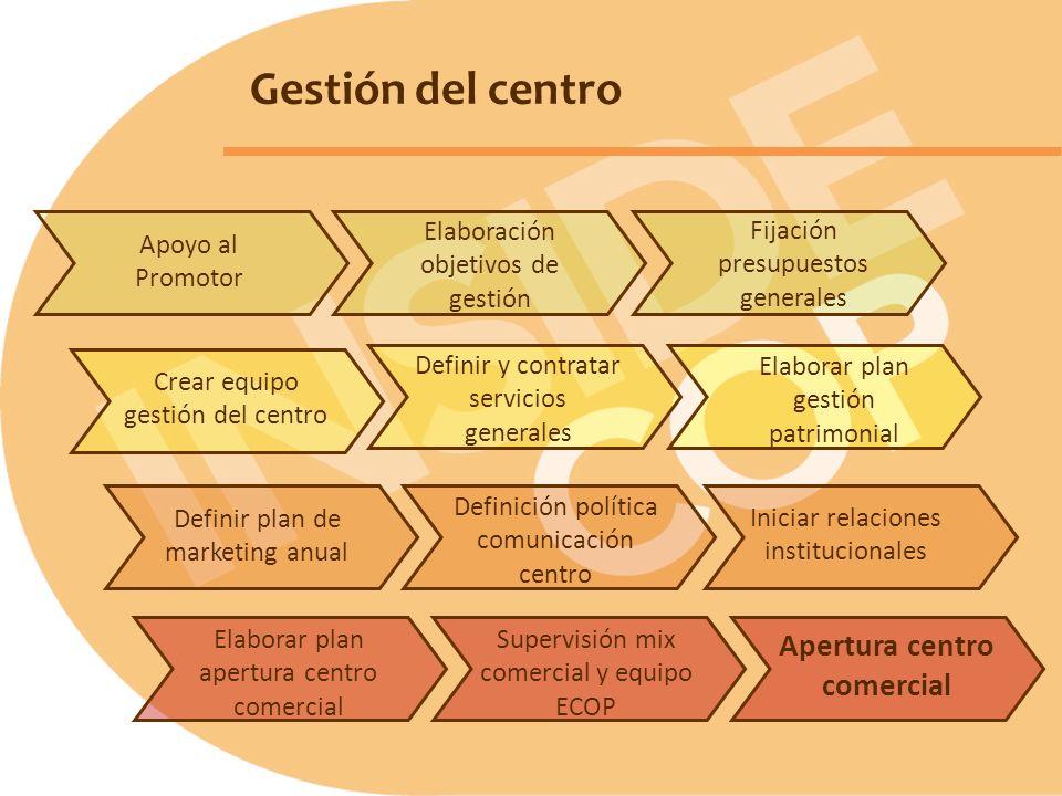 Gestión del centro Definición política comunicación centro Apertura centro comercial Supervisión mix comercial y equipo ECOP Crear equipo gestión del