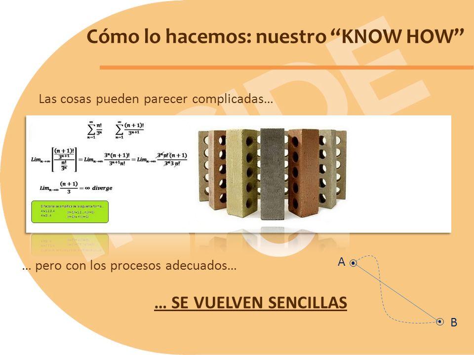Cómo lo hacemos: nuestro KNOW HOW ? … pero con los procesos adecuados… … SE VUELVEN SENCILLAS A B Las cosas pueden parecer complicadas…