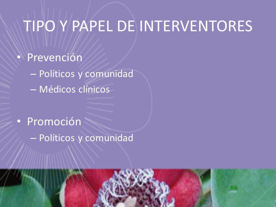 TIPO Y PAPEL DE INTERVENTORES Prevención – Políticos y comunidad – Médicos clínicos Promoción – Políticos y comunidad