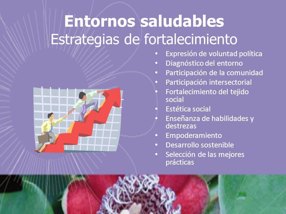 Entornos saludables Estrategias de fortalecimiento Expresión de voluntad política Diagnóstico del entorno Participación de la comunidad Participación intersectorial Fortalecimiento del tejido social Estética social Enseñanza de habilidades y destrezas Empoderamiento Desarrollo sostenible Selección de las mejores prácticas