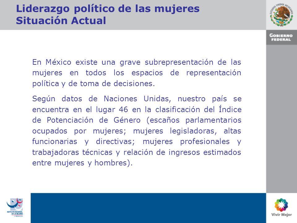 En México existe una grave subrepresentación de las mujeres en todos los espacios de representación política y de toma de decisiones.