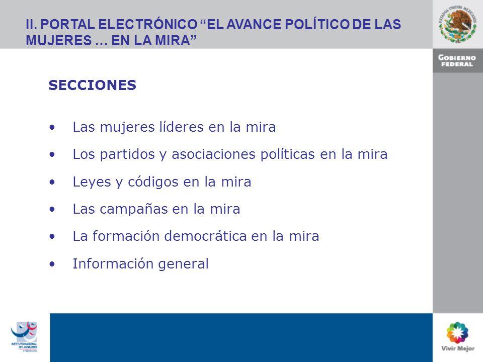 II. PORTAL ELECTRÓNICO EL AVANCE POLÍTICO DE LAS MUJERES … EN LA MIRA SECCIONES Las mujeres líderes en la mira Los partidos y asociaciones políticas e
