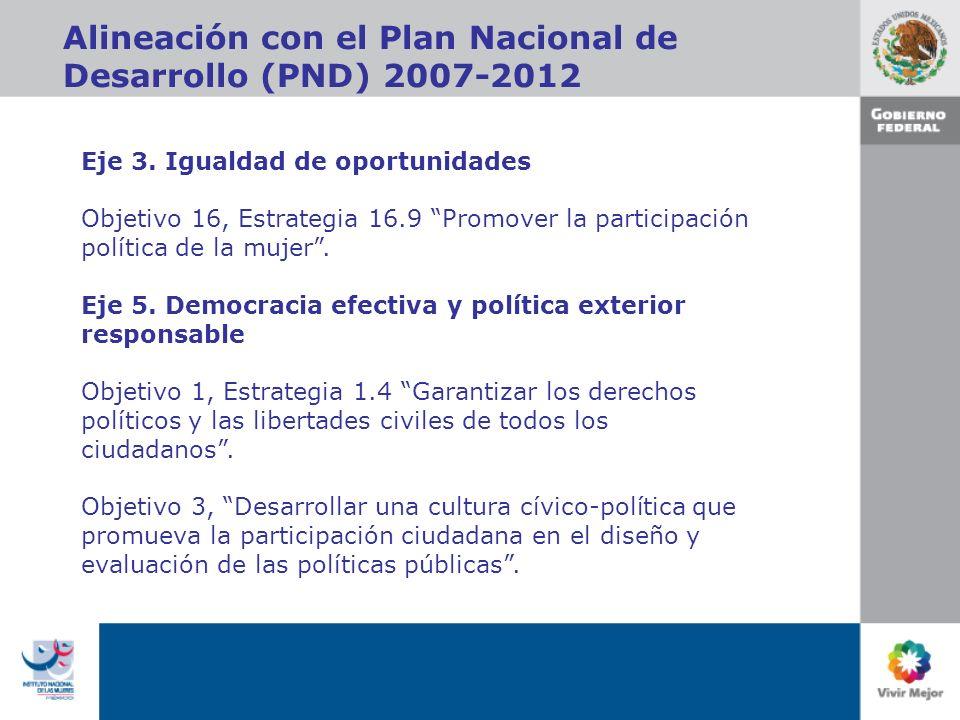Alineación con el Plan Nacional de Desarrollo (PND) 2007-2012 Eje 3.