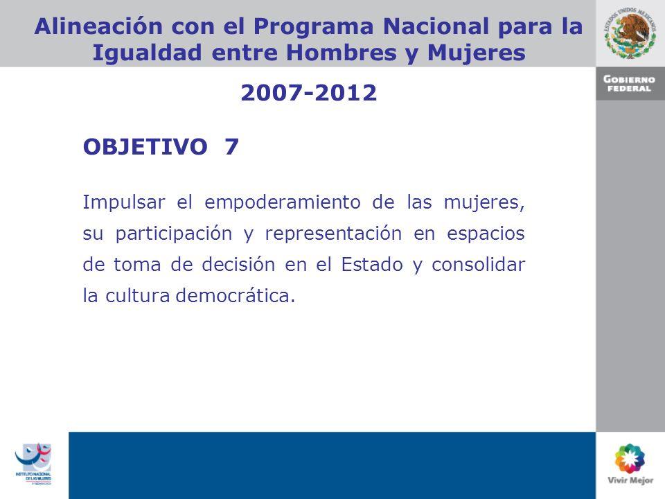 Alineación con el Programa Nacional para la Igualdad entre Hombres y Mujeres 2007-2012 OBJETIVO 7 Impulsar el empoderamiento de las mujeres, su participación y representación en espacios de toma de decisión en el Estado y consolidar la cultura democrática.