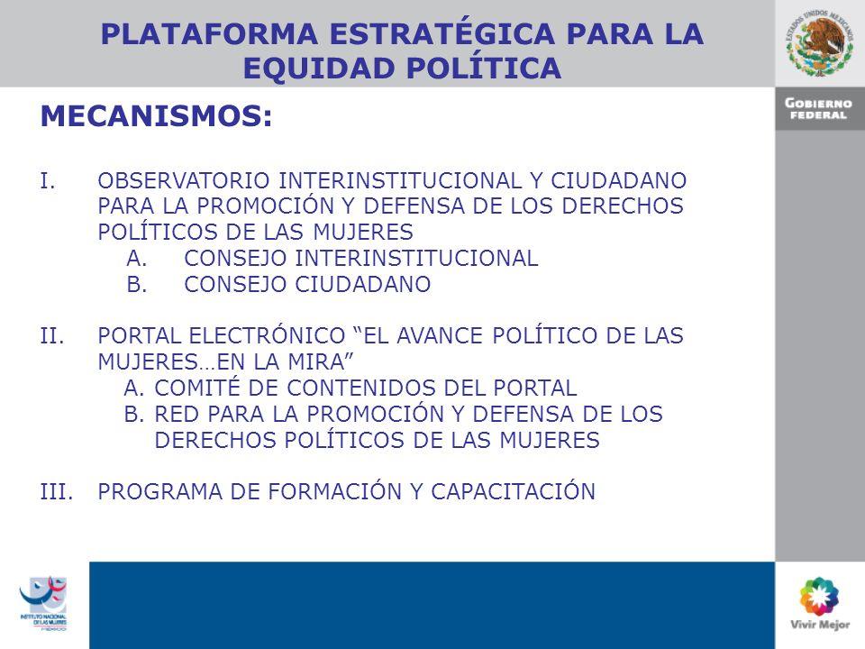 PLATAFORMA ESTRATÉGICA PARA LA EQUIDAD POLÍTICA MECANISMOS: I.OBSERVATORIO INTERINSTITUCIONAL Y CIUDADANO PARA LA PROMOCIÓN Y DEFENSA DE LOS DERECHOS POLÍTICOS DE LAS MUJERES A.CONSEJO INTERINSTITUCIONAL B.CONSEJO CIUDADANO II.PORTAL ELECTRÓNICO EL AVANCE POLÍTICO DE LAS MUJERES…EN LA MIRA A.