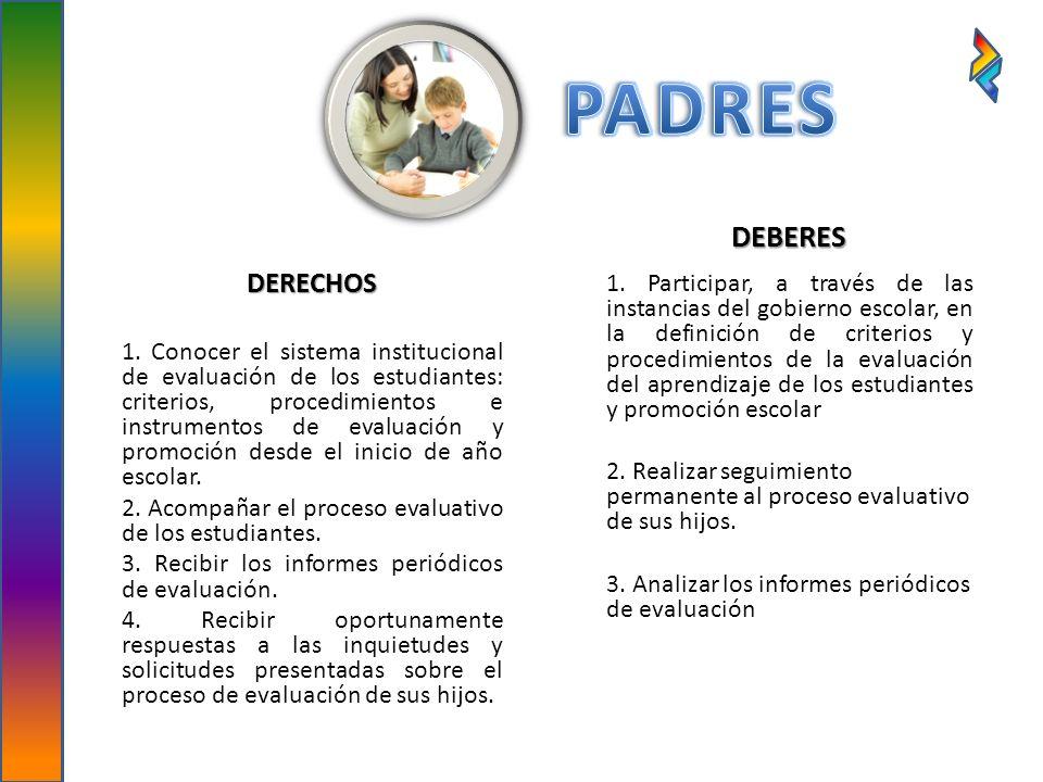 DERECHOS 1. Conocer el sistema institucional de evaluación de los estudiantes: criterios, procedimientos e instrumentos de evaluación y promoción desd