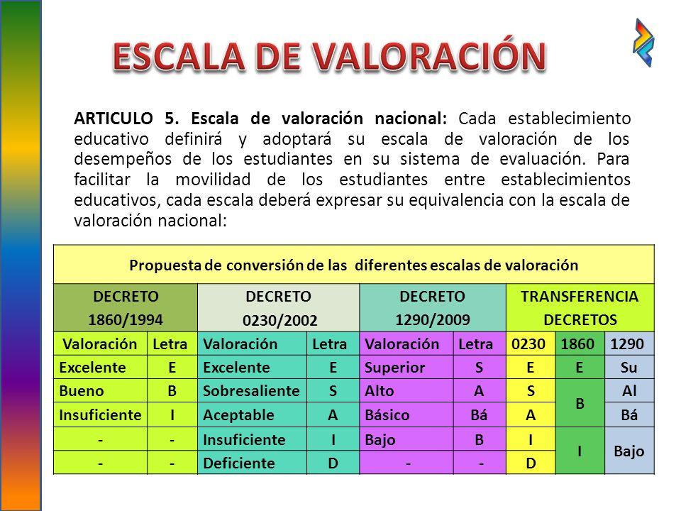 ARTICULO 5. Escala de valoración nacional: Cada establecimiento educativo definirá y adoptará su escala de valoración de los desempeños de los estudia