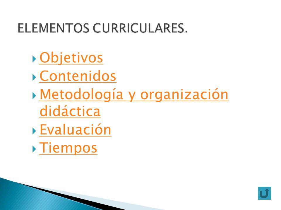 Objetivos Contenidos Metodología y organización didáctica Metodología y organización didáctica Evaluación Tiempos