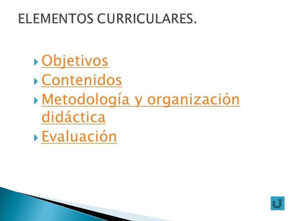Objetivos Contenidos Metodología y organización didáctica Metodología y organización didáctica Evaluación