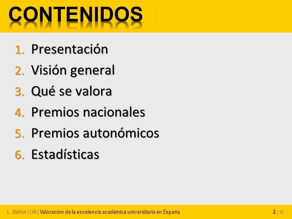 1. Presentación 2. Visión general 3. Qué se valora 4. Premios nacionales 5. Premios autonómicos 6. Estadísticas L. Bañón | UA | Valoración de la excel