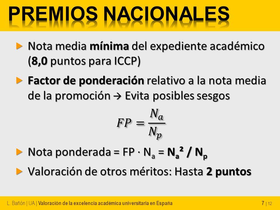 L. Bañón | UA | Valoración de la excelencia académica universitaria en España 7 | 12