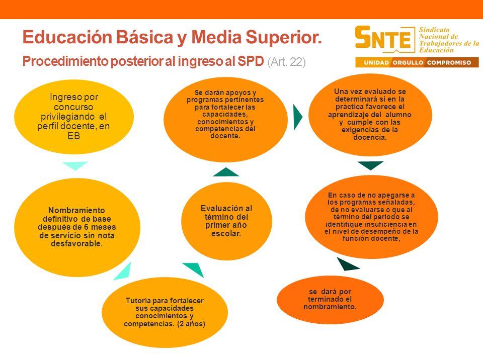 Educación Básica y Media Superior. Procedimiento posterior al ingreso al SPD (Art. 22) Ingreso por concurso privilegiando el perfil docente, en EB Nom
