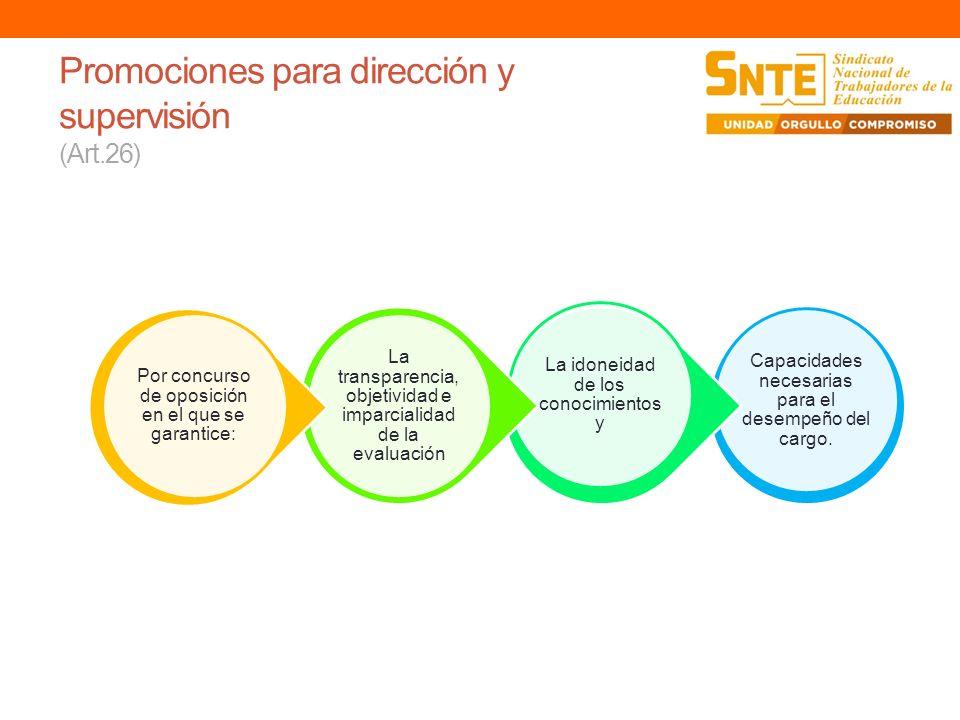 Promociones para dirección y supervisión (Art.26) Capacidades necesarias para el desempeño del cargo. La idoneidad de los conocimientos y La transpare