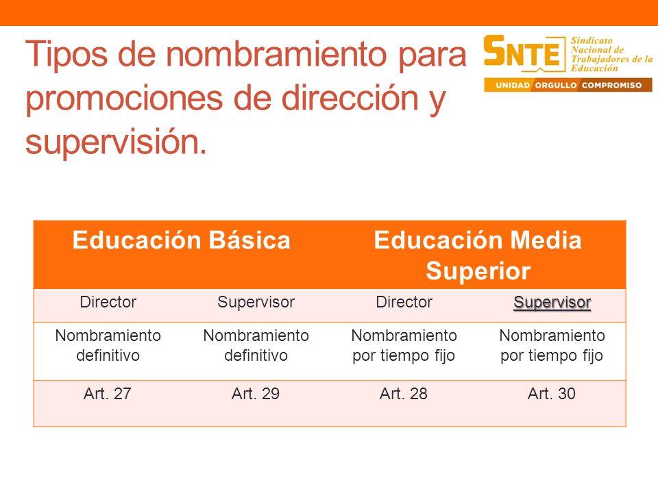 Tipos de nombramiento para promociones de dirección y supervisión. Educación BásicaEducación Media Superior DirectorSupervisorDirectorSupervisor Nombr