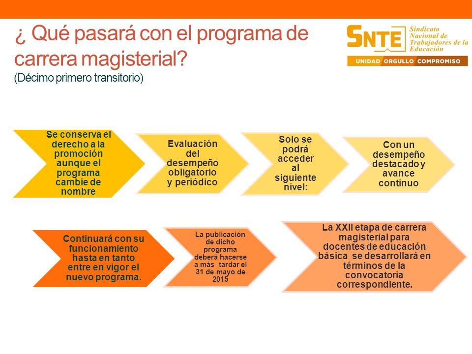 ¿ Qué pasará con el programa de carrera magisterial? (Décimo primero transitorio) Se conserva el derecho a la promoción aunque el programa cambie de n