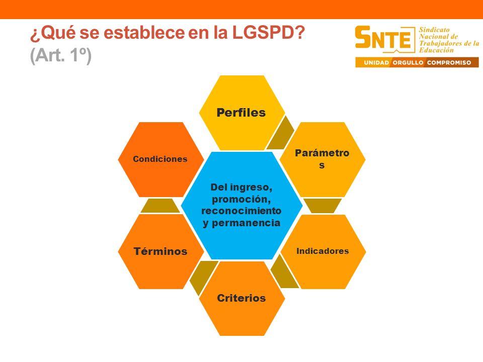 ¿Qué se establece en la LGSPD? (Art. 1º) Del ingreso, promoción, reconocimiento y permanencia Perfiles Parámetro s Indicadores CriteriosTérminos Condi