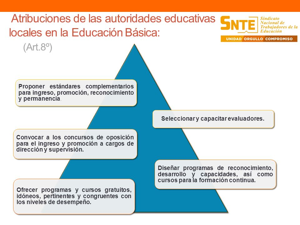 Atribuciones de la SEP en la Educación Media Superior (Art.