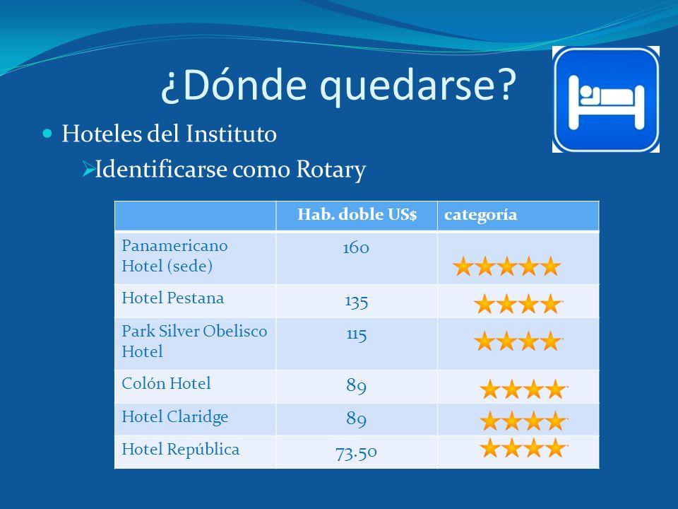 ¿Dónde quedarse? Hoteles del Instituto Identificarse como Rotary Hab. doble US$categoría Panamericano Hotel (sede) 160 Hotel Pestana 135 Park Silver O
