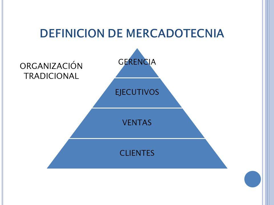 DEFINICION DE MERCADOTECNIA GERENCIA EJECUTIVOS VENTAS CLIENTES ORGANIZACIÓN TRADICIONAL